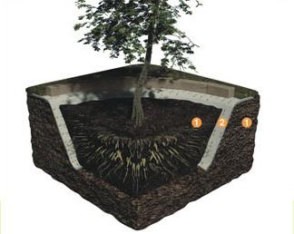 Ограничение горизонтального роста корней